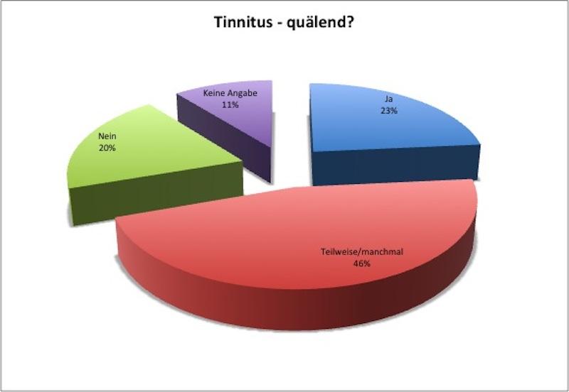 07_bmg2013_tinnitus_umfrage_frage16